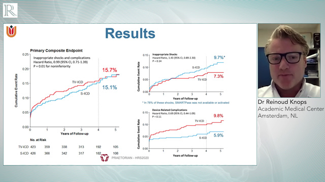 HRS 2020: PRAETORIAN Trial 4 Years Results