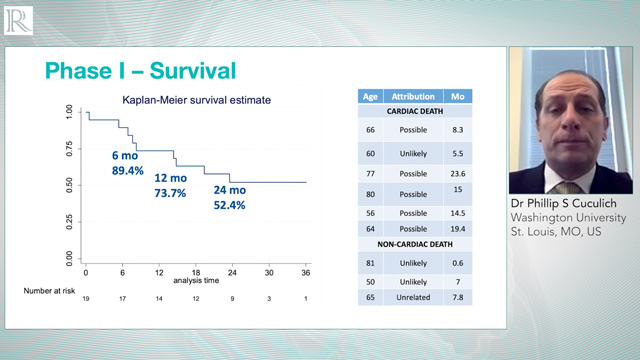 HRS 2020: Longer Term Results From The ENCORE-VT Study